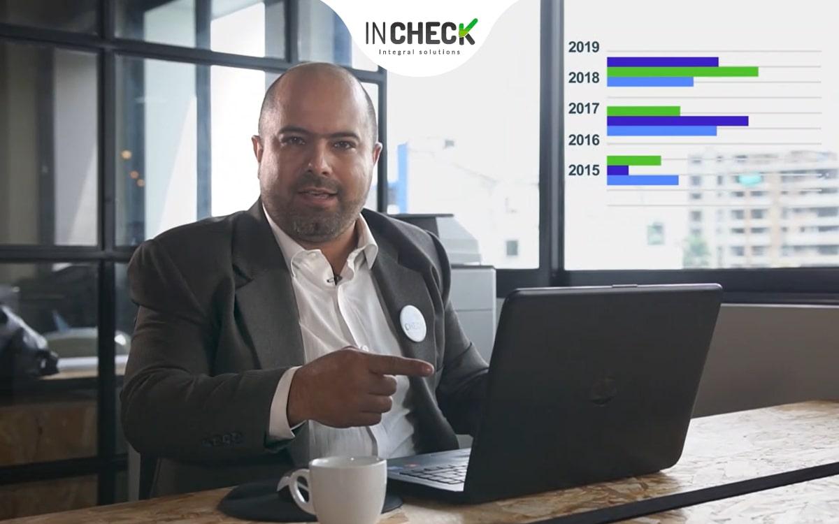 In Check - 5 Costos por no invertir en Seguridad y Salud en el Trabajo.